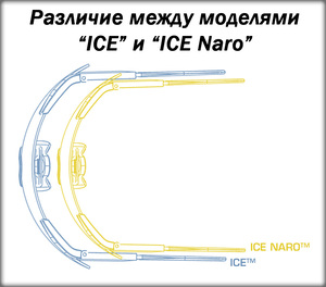 Дужки сменные c переносицей ESS ICE Frame and Nosepiece Kit